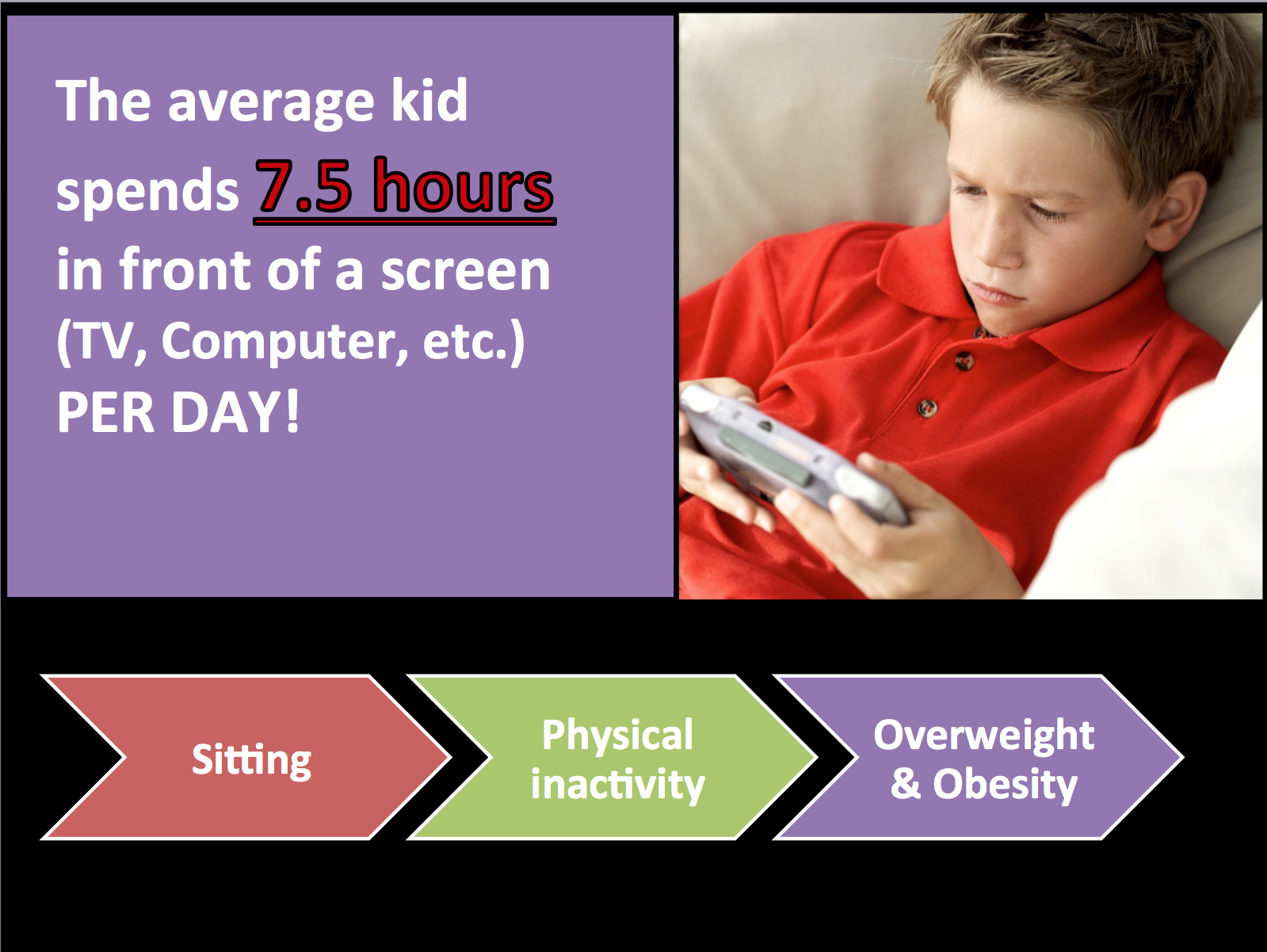 obesity an increasing problem among americans essay This free health essay on essay: relationship between television viewing and problems among children today factors to obesity among children american.