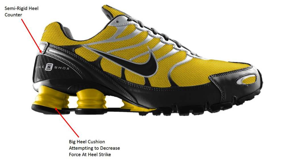 """Overpronation"" and Shoe Selection in Running 2"