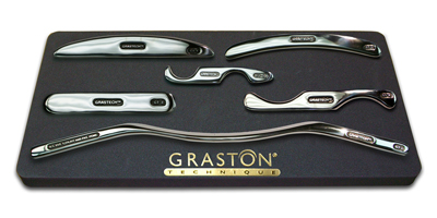 GRASTON technique - What Is The GRASTON Technique