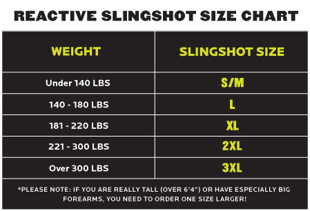 The Reactive Sling Shot Stepping Up Your Workout