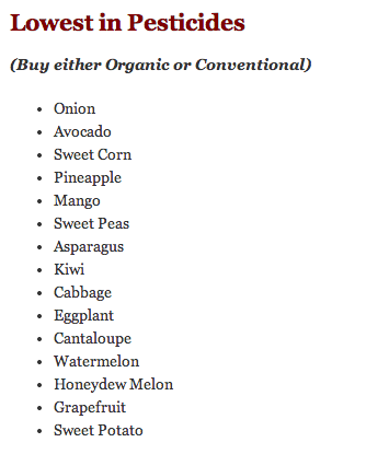 Low in pesticides - Organic Produce