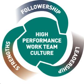 Leadership Edge