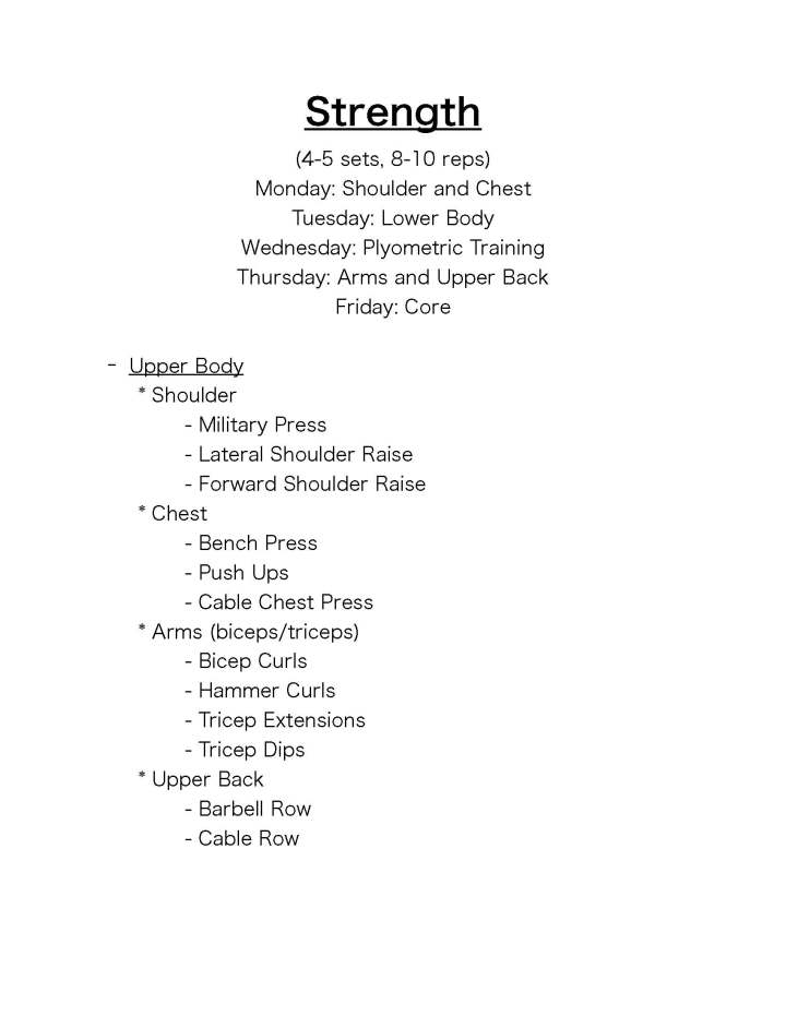 Strength Nutrition And Workout Program - OSI Physical Therapy_Page_1