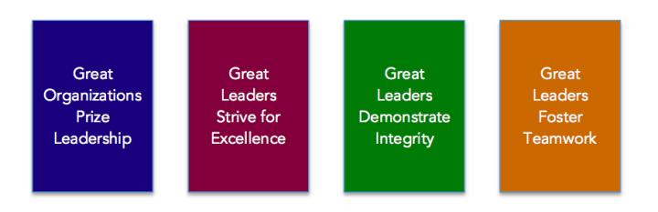 4 business leadership principles
