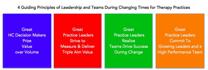 4 guiding princilples